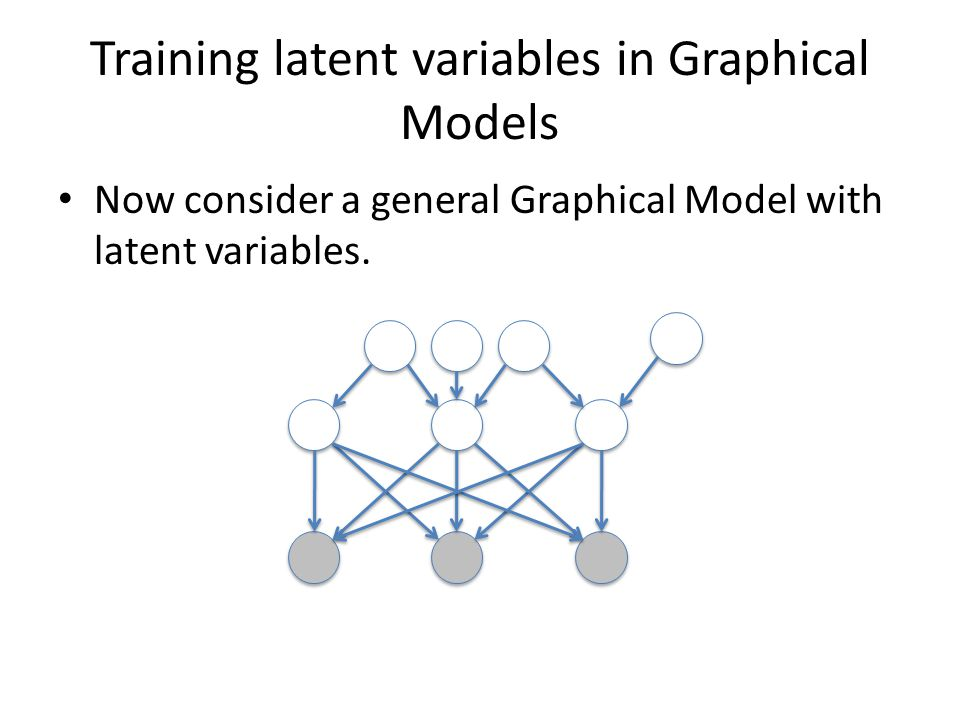 Training latent variables in Graphical Models