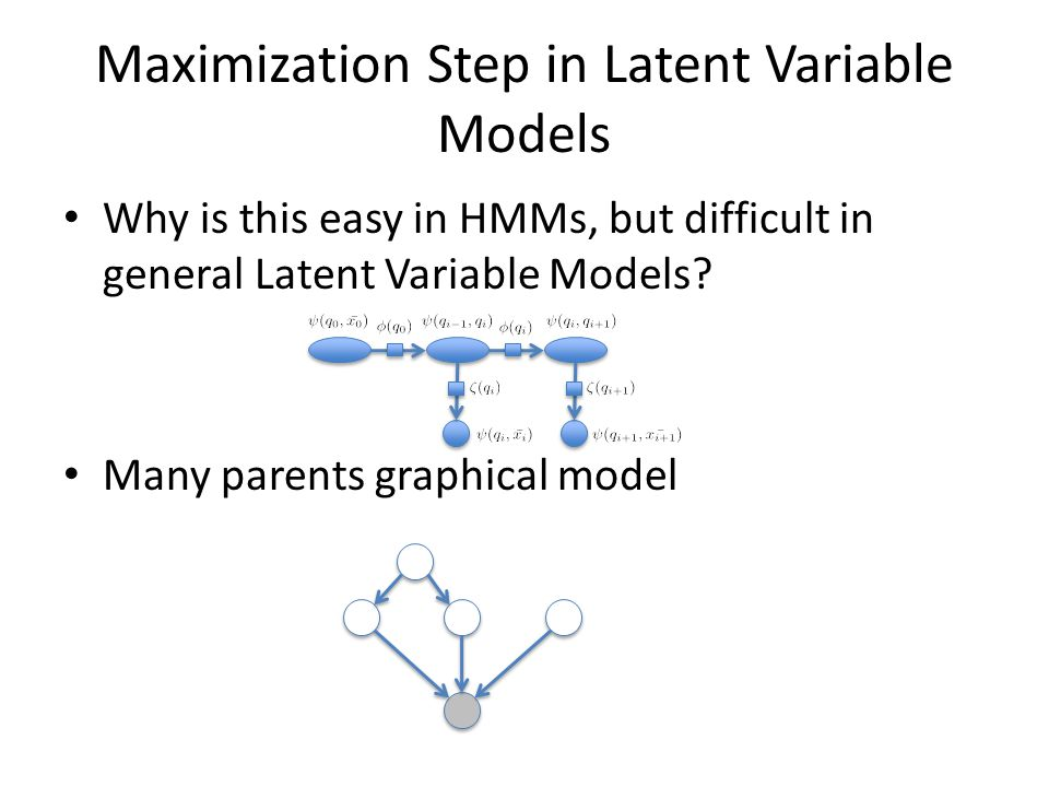 Maximization Step in Latent Variable Models