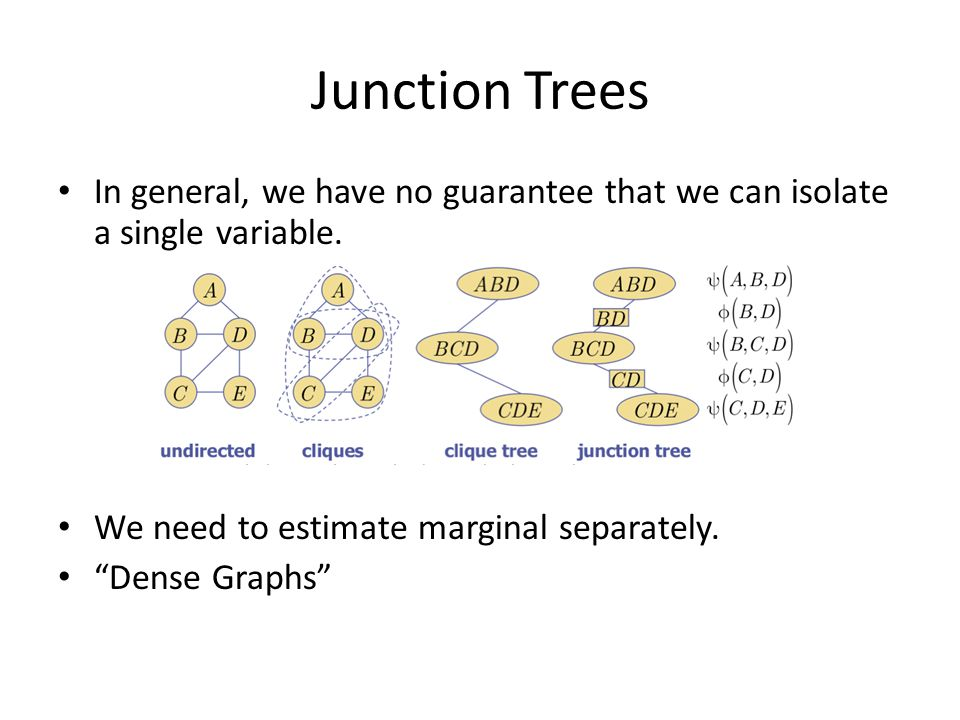 Junction Trees In general, we have no guarantee that we can isolate a single variable. We need to estimate marginal separately.