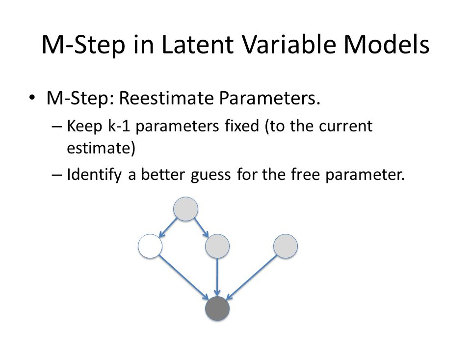 M-Step in Latent Variable Models