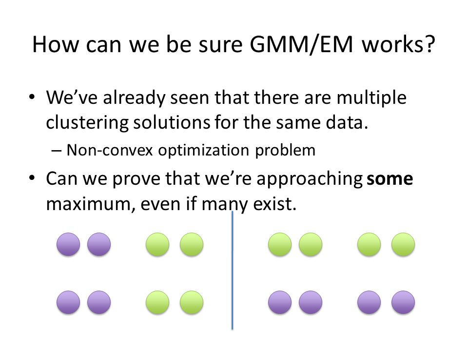 How can we be sure GMM/EM works