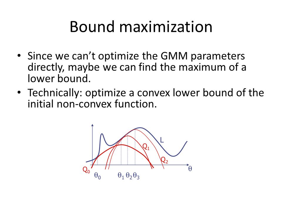 Bound maximization Since we can't optimize the GMM parameters directly, maybe we can find the maximum of a lower bound.