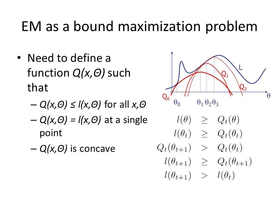 EM as a bound maximization problem
