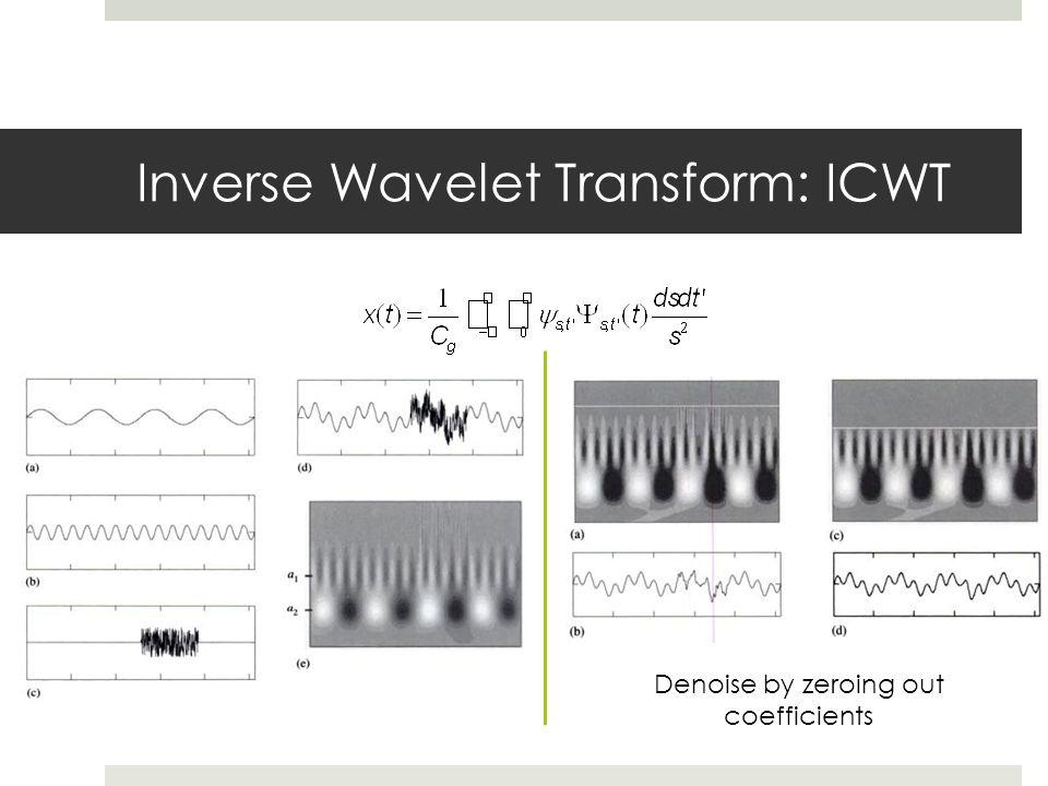 Inverse Wavelet Transform: ICWT