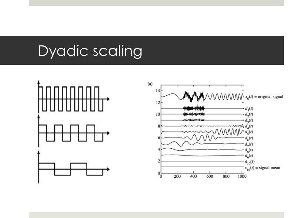 Dyadic scaling