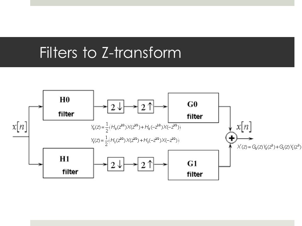 Filters to Z-transform