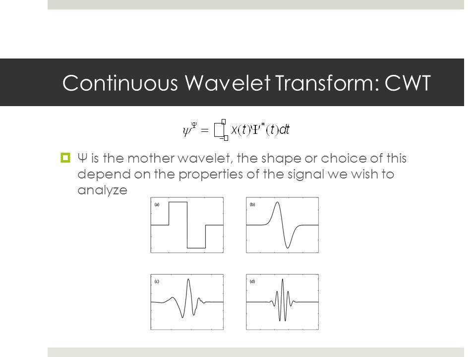 Continuous Wavelet Transform: CWT