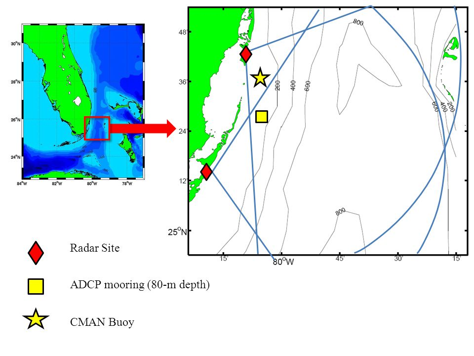 ADCP mooring (80-m depth)