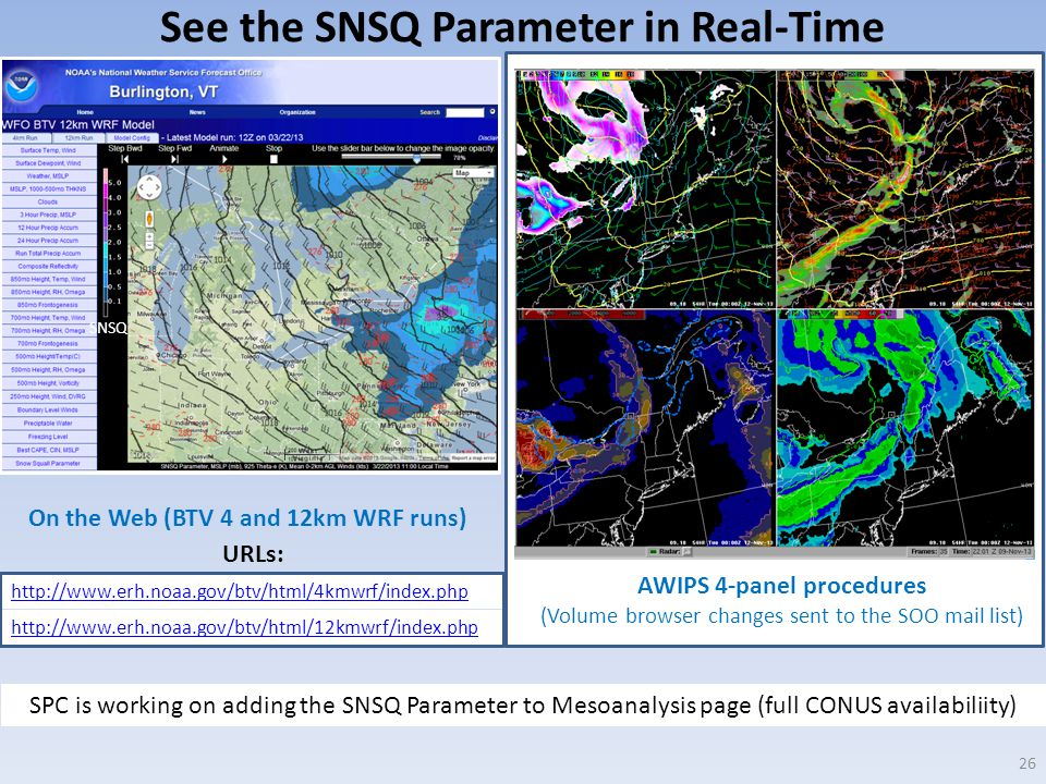See the SNSQ Parameter in Real-Time