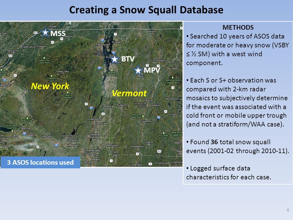 Creating a Snow Squall Database