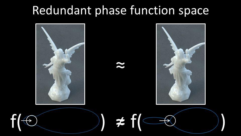 Redundant phase function space