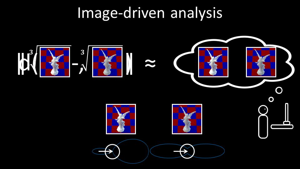 Image-driven analysis