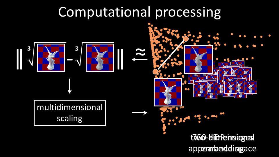 Computational processing