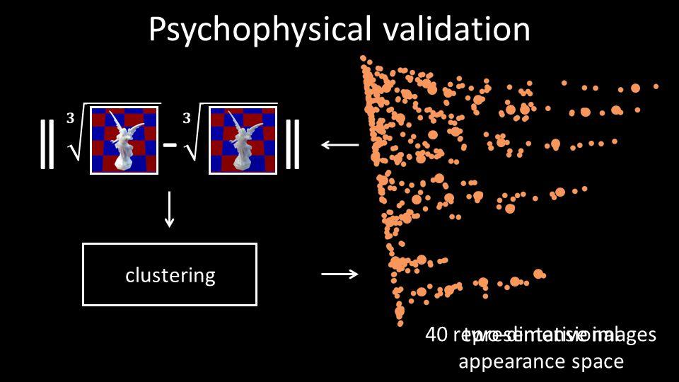 Psychophysical validation