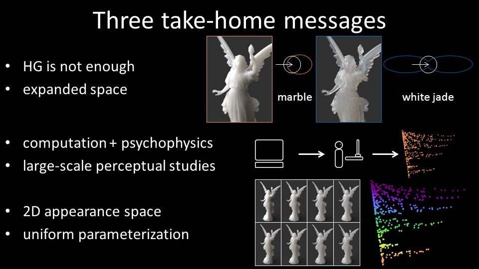 Three take-home messages