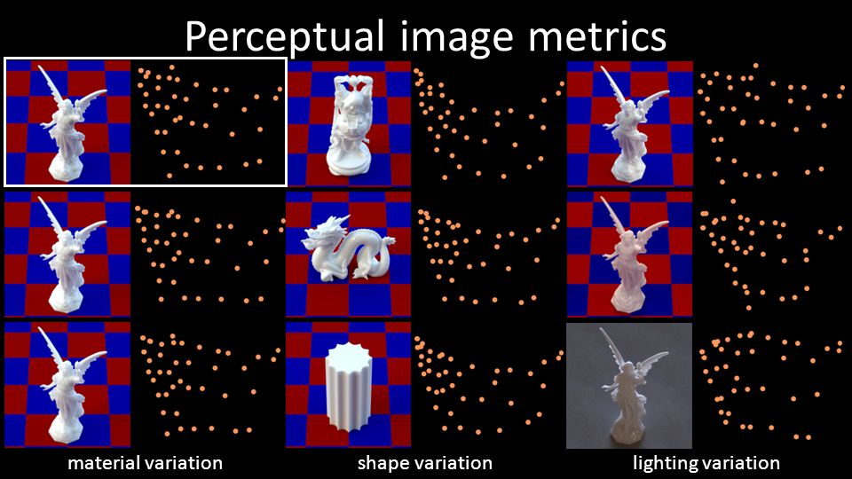 Perceptual image metrics