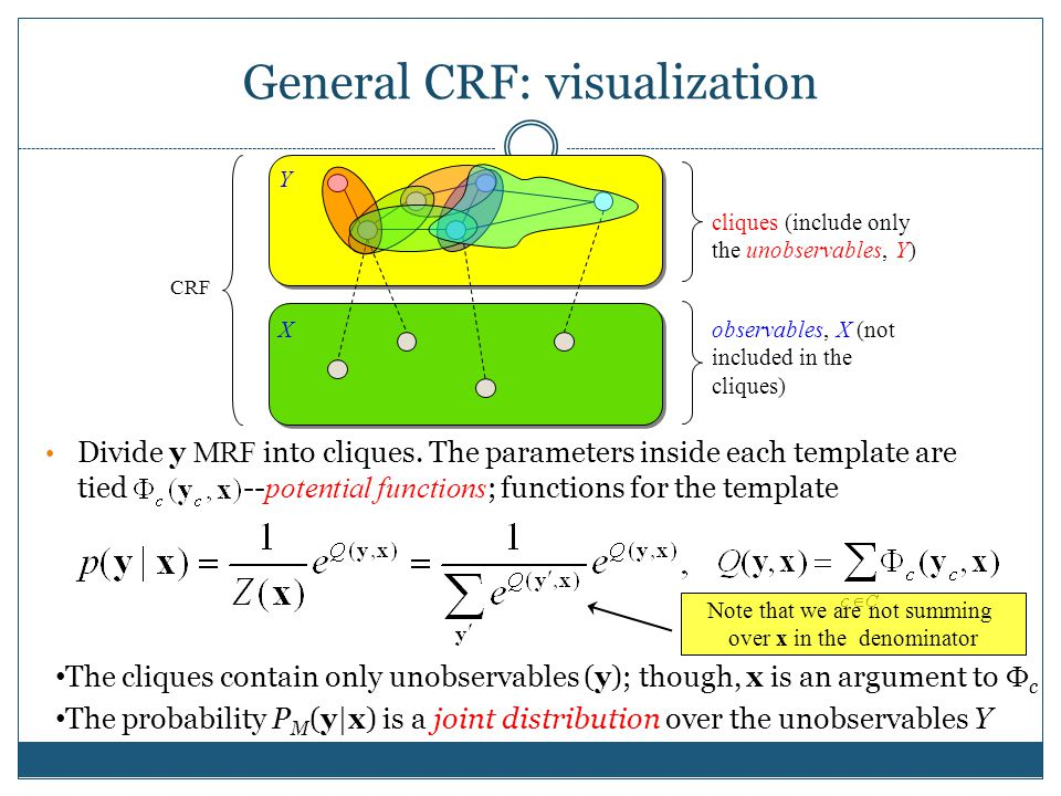 General CRF: visualization