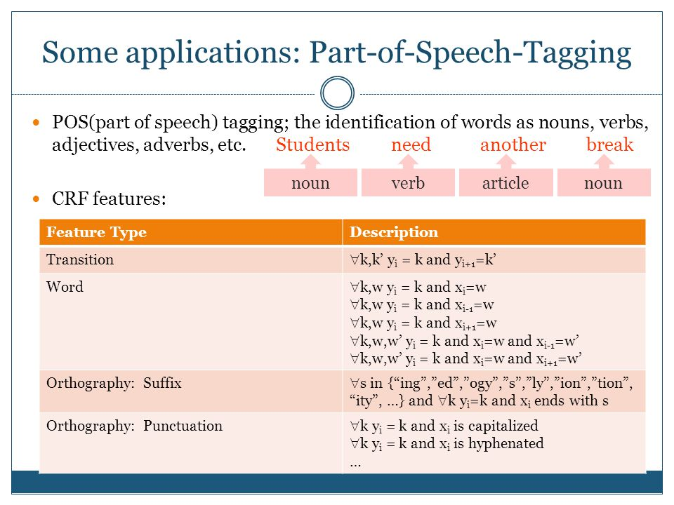 Some applications: Part-of-Speech-Tagging