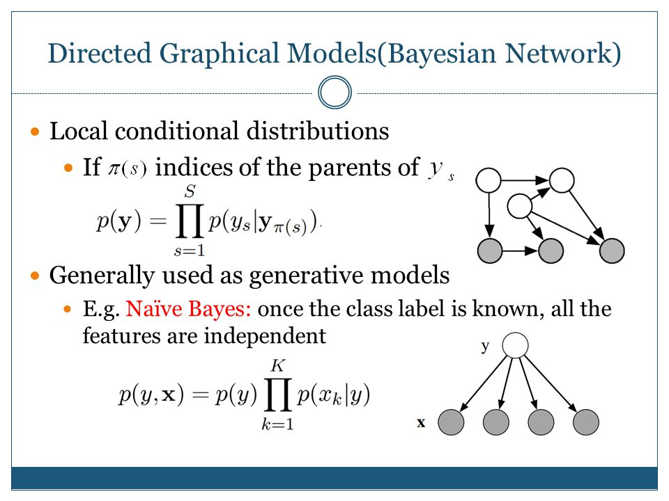 Directed Graphical Models(Bayesian Network)