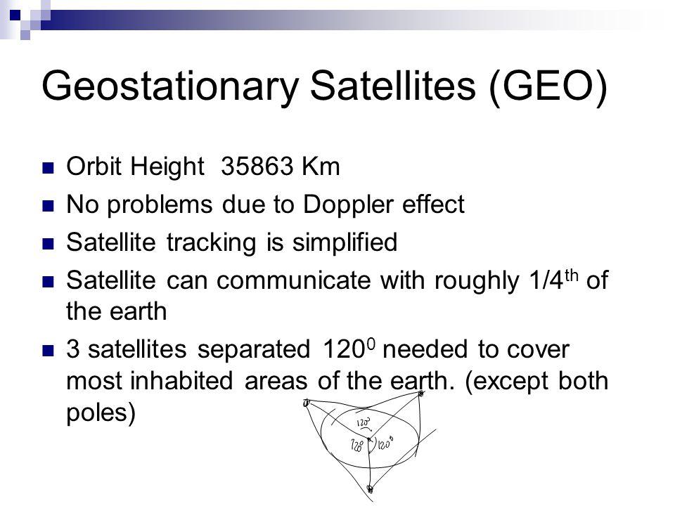 Geostationary Satellites (GEO)