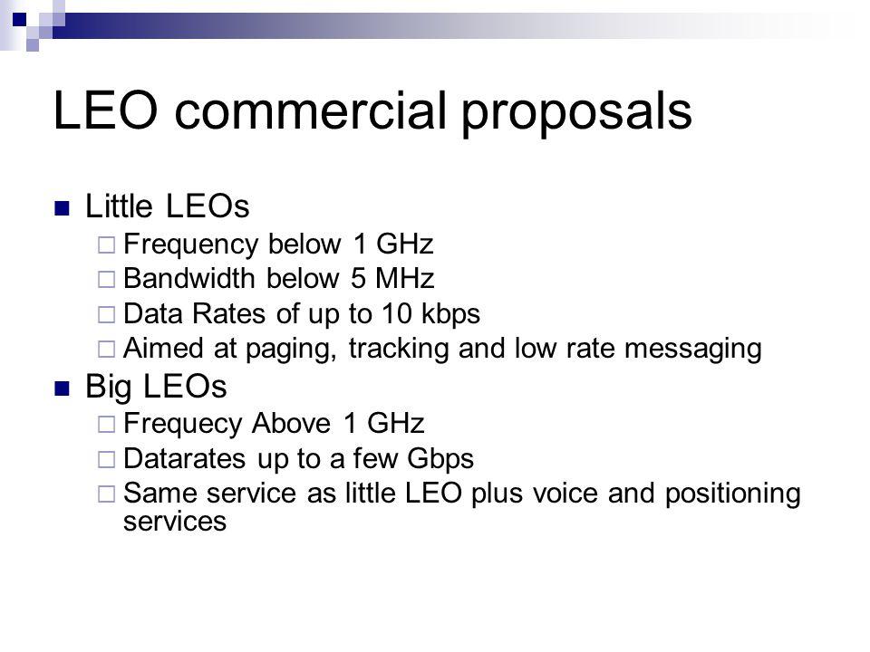 LEO commercial proposals