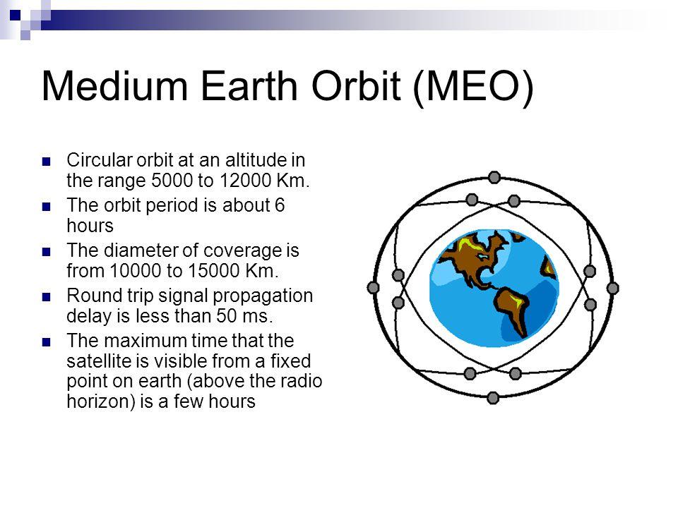 Medium Earth Orbit (MEO)