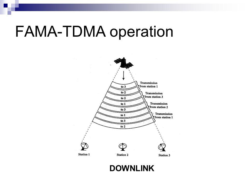 FAMA-TDMA operation DOWNLINK