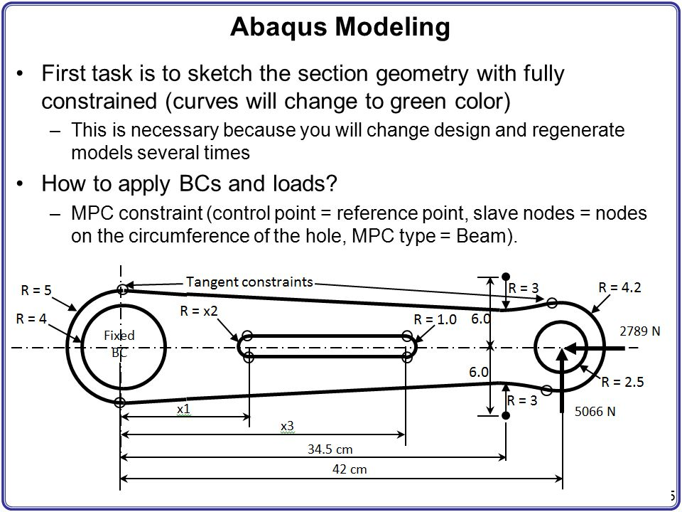 Abaqus Modeling First task is to sketch the section geometry with fully constrained (curves will change to green color)