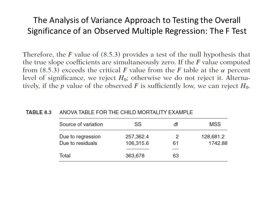 The Analysis of Variance Approach to Testing the Overall Significance of an Observed Multiple Regression: The F Test
