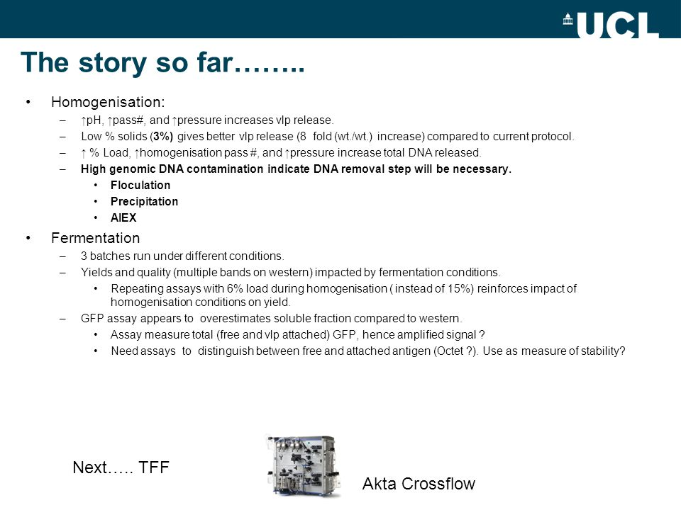 The story so far…….. Next….. TFF Akta Crossflow Homogenisation: