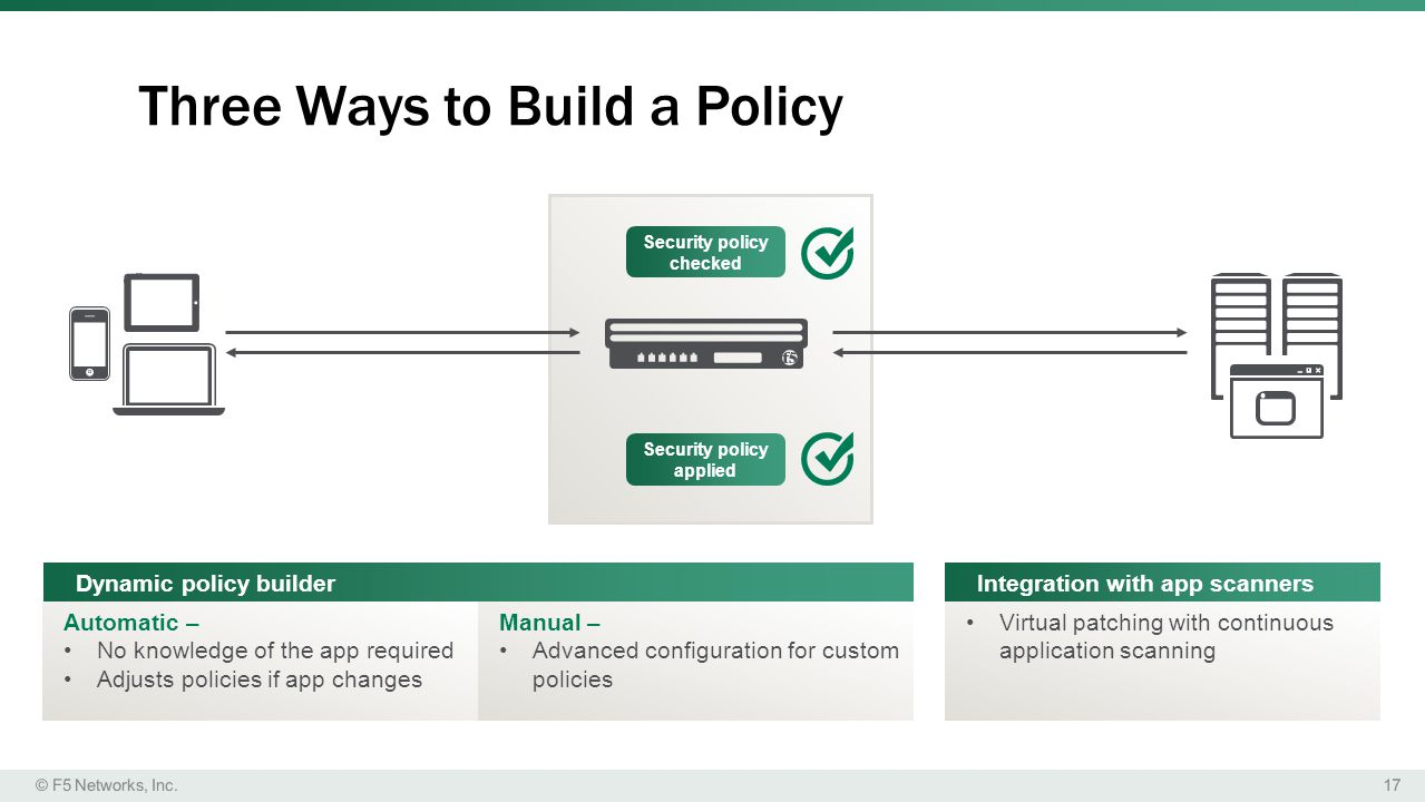Three Ways to Build a Policy