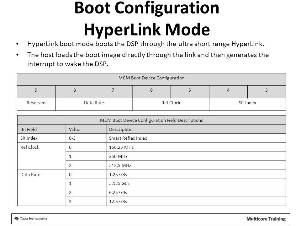 Boot Configuration HyperLink Mode