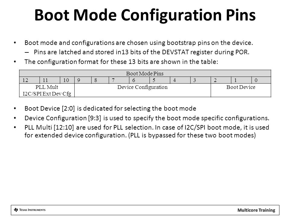 Boot Mode Configuration Pins