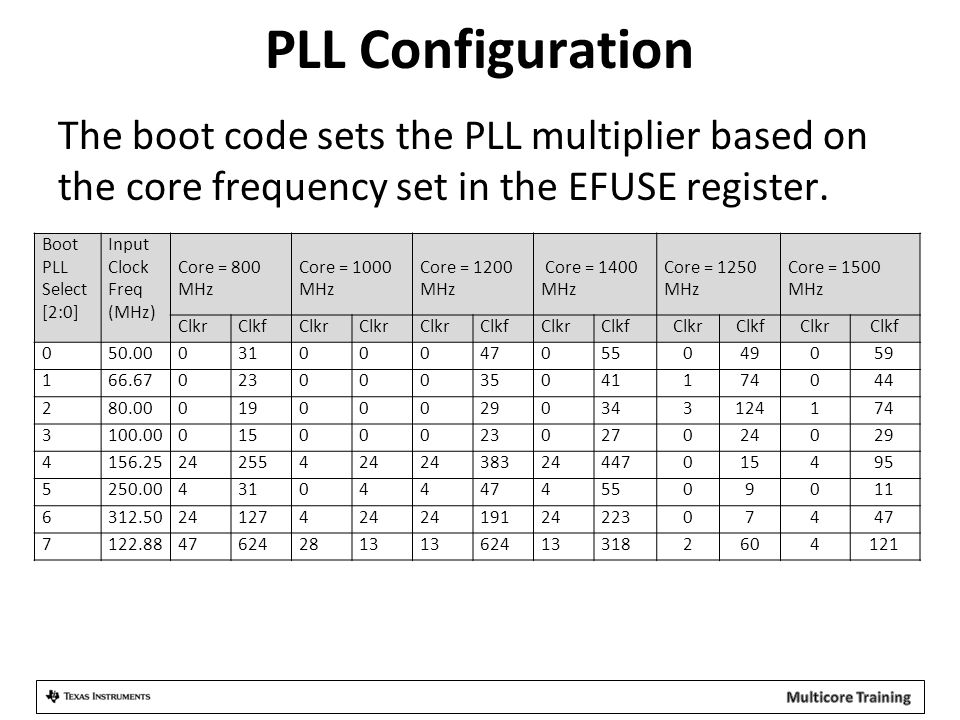 PLL Configuration The boot code sets the PLL multiplier based on the core frequency set in the EFUSE register.