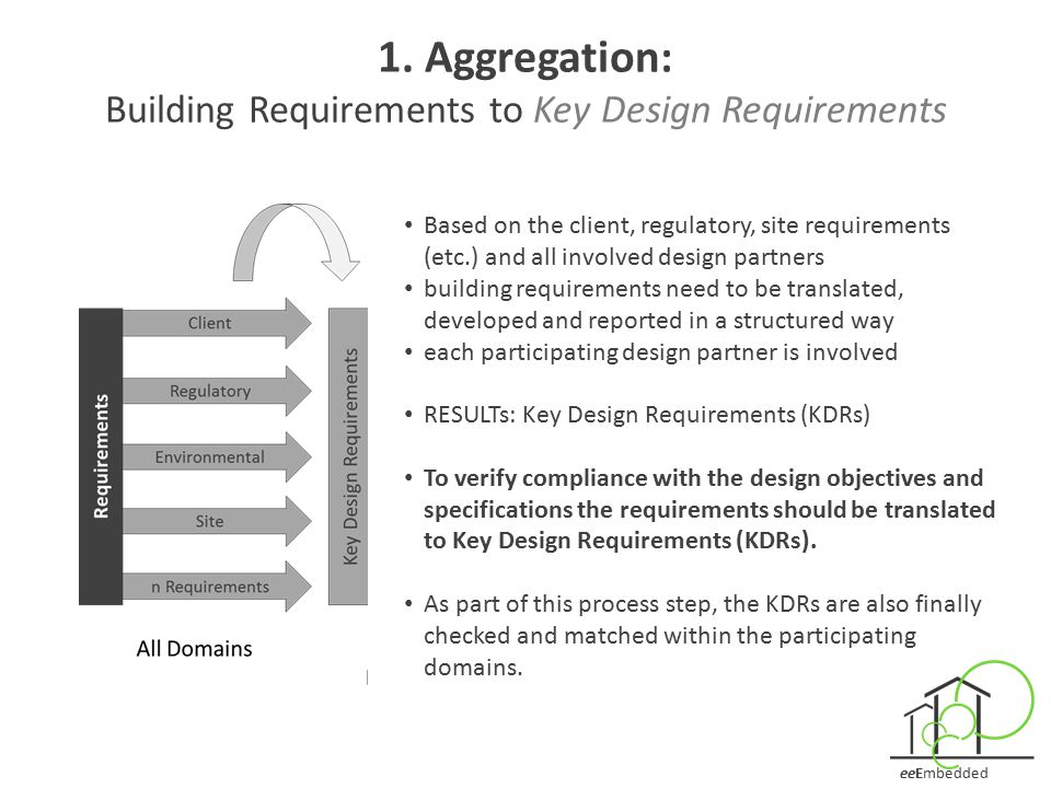 1. Aggregation: Building Requirements to Key Design Requirements