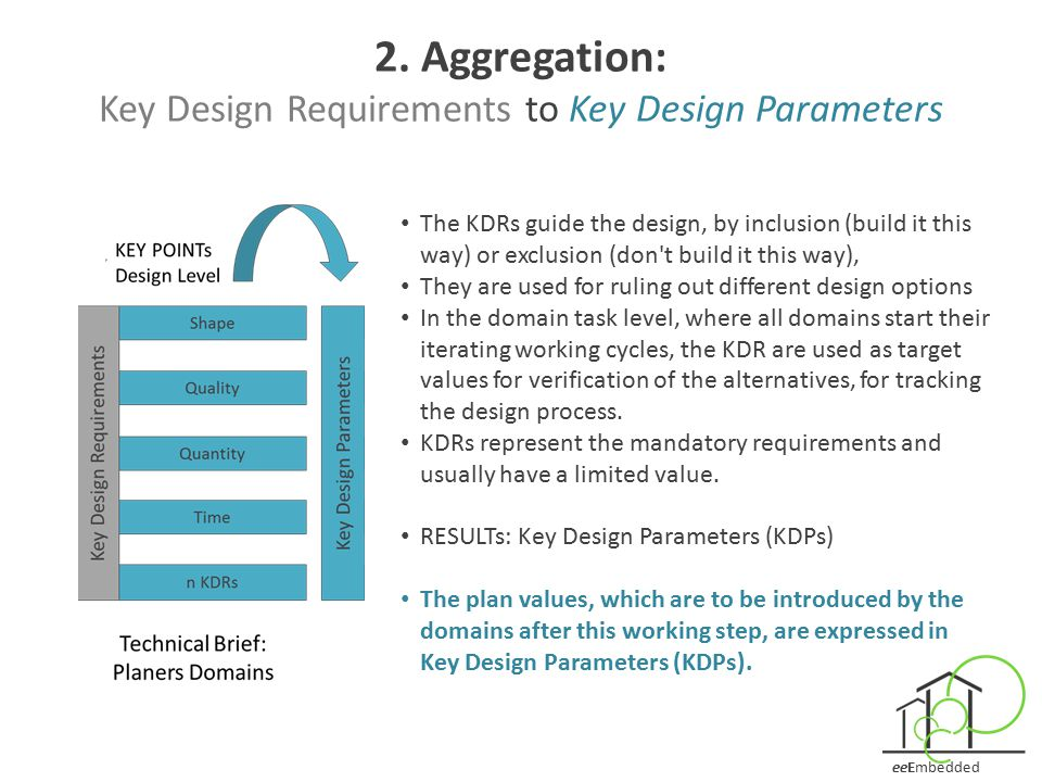 2. Aggregation: Key Design Requirements to Key Design Parameters