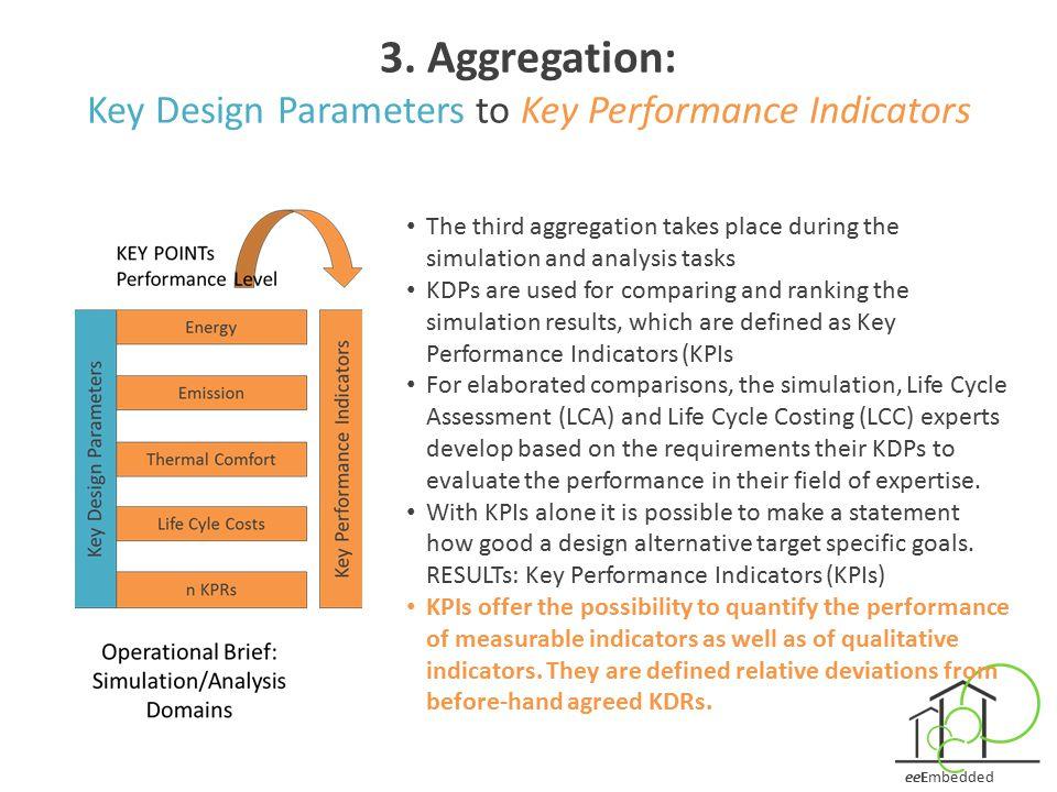 3. Aggregation: Key Design Parameters to Key Performance Indicators