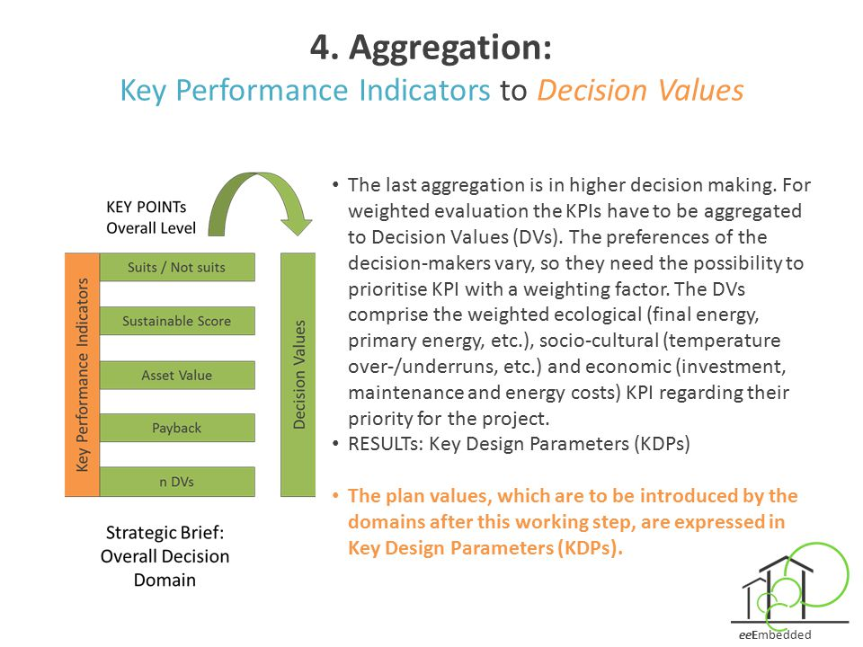 4. Aggregation: Key Performance Indicators to Decision Values
