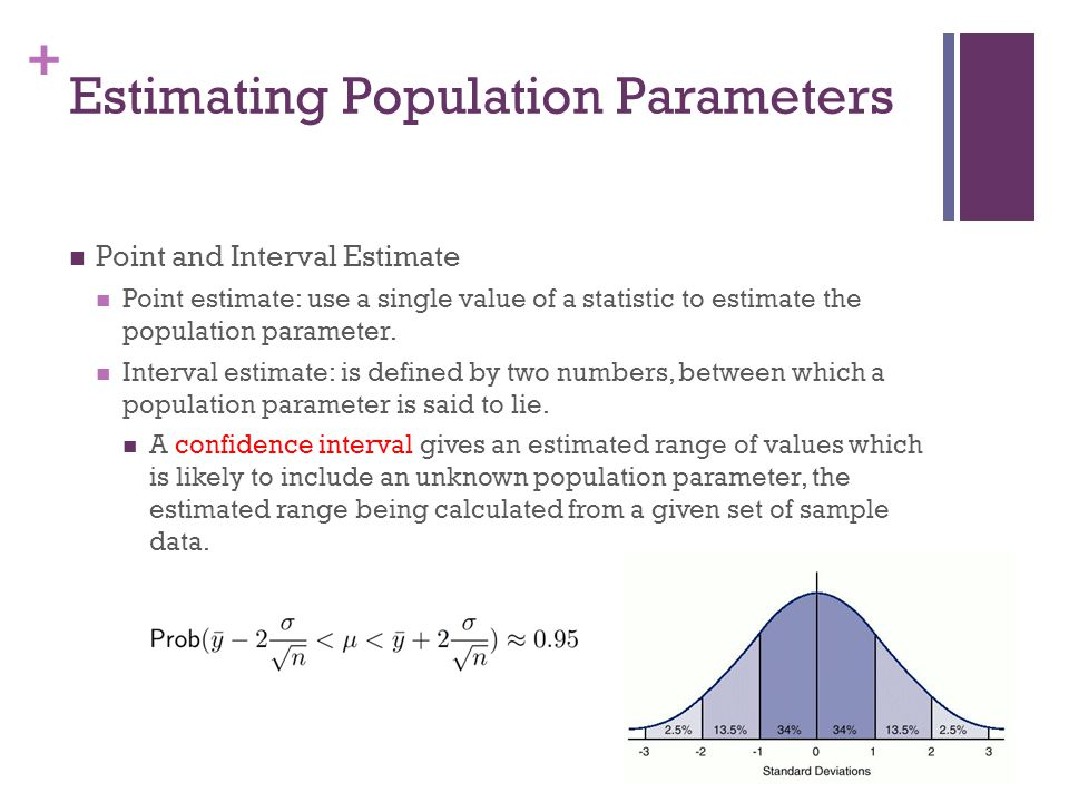Estimating Population Parameters