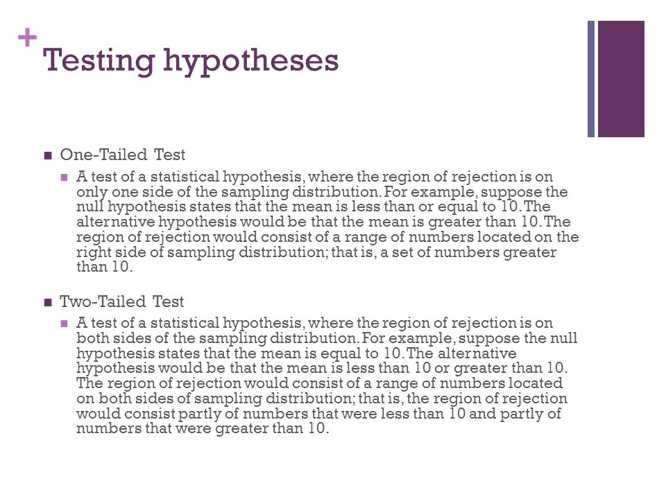 Testing hypotheses One-Tailed Test Two-Tailed Test