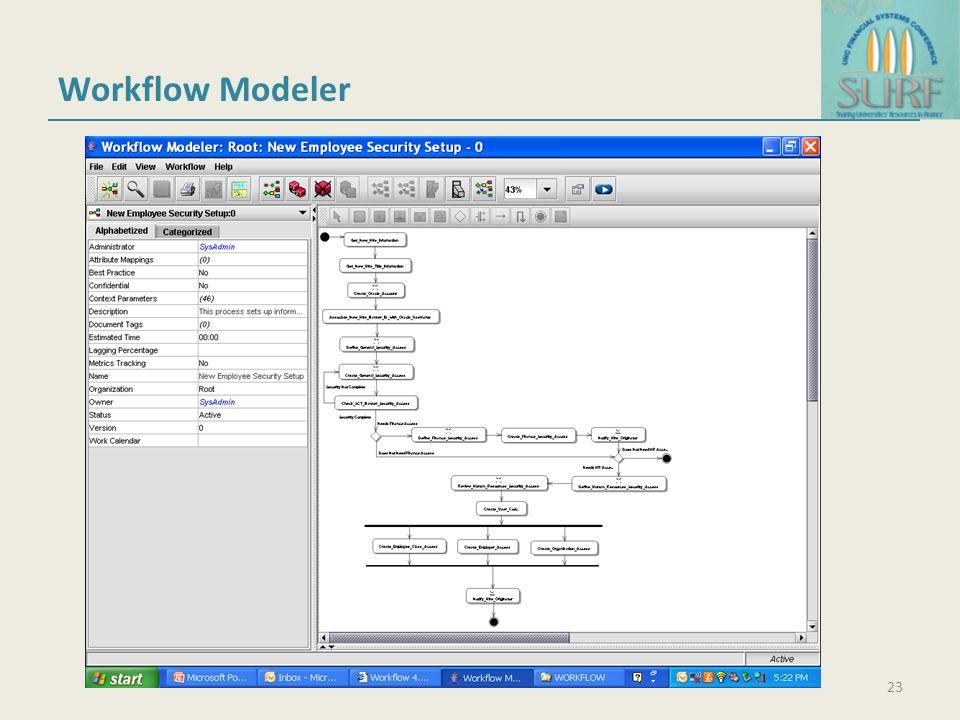 Workflow Modeler