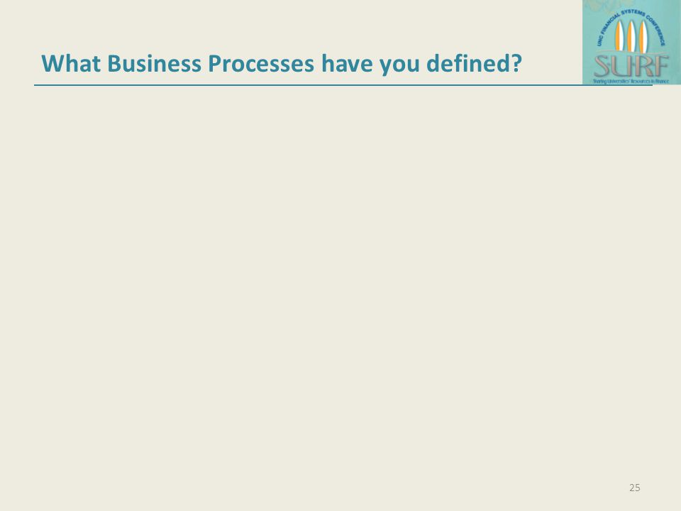 What Business Processes have you defined