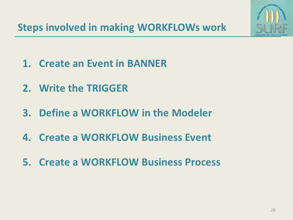 Steps involved in making WORKFLOWs work