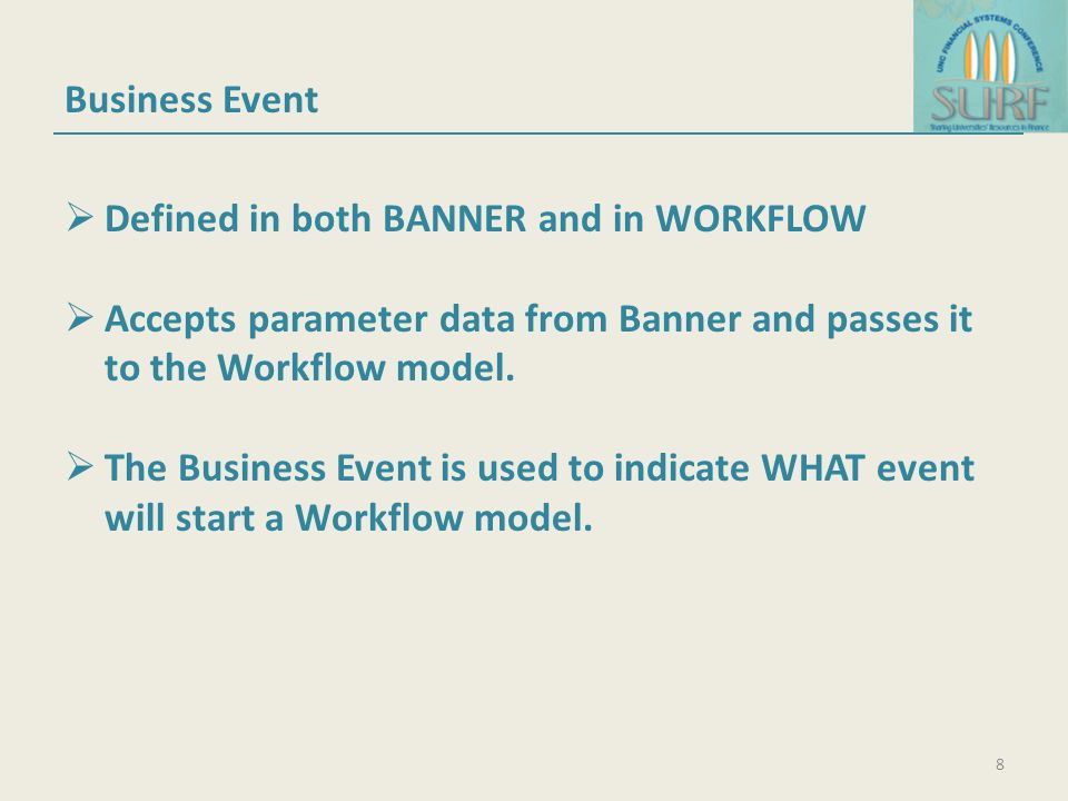 Business Event Defined in both BANNER and in WORKFLOW. Accepts parameter data from Banner and passes it to the Workflow model.