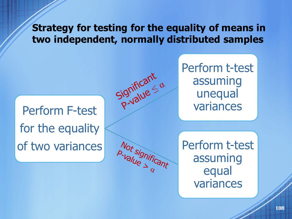 Strategy for testing for the equality of means in two independent, normally distributed samples