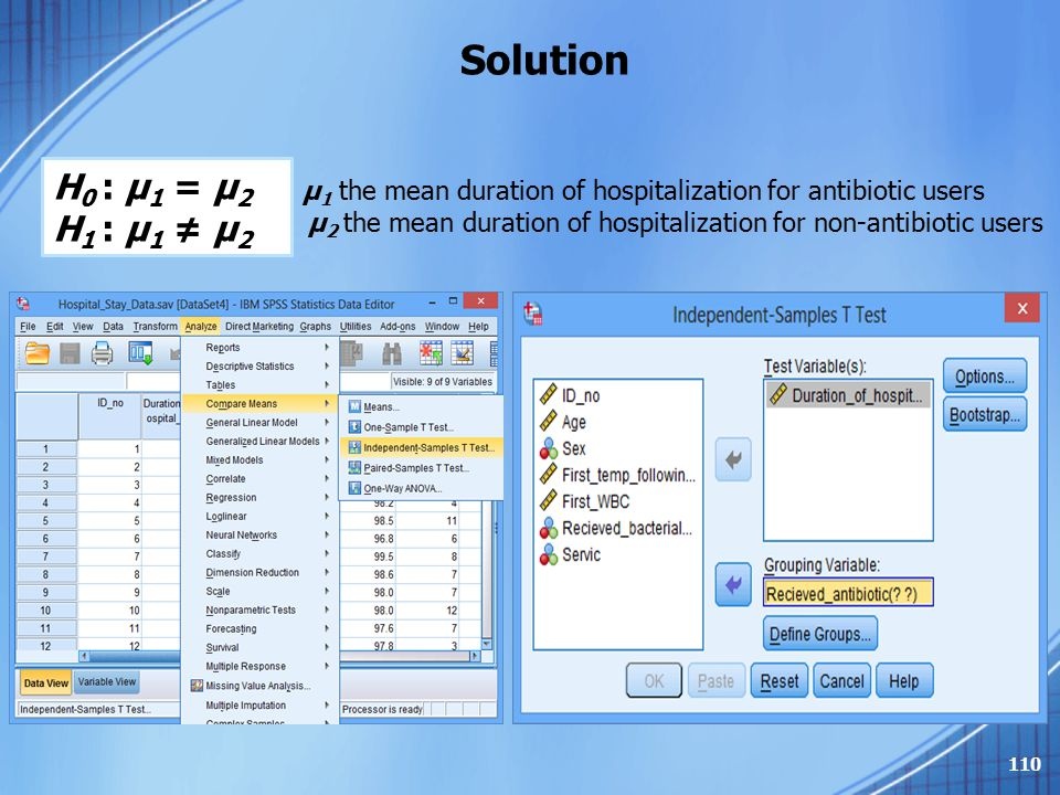 Solution H0 : μ1 = μ2. H1 : μ1 ≠ μ2. μ1 the mean duration of hospitalization for antibiotic users.