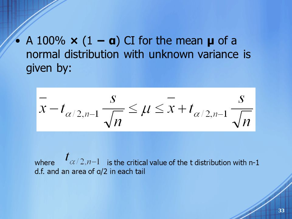 A 100% × (1 − α) CI for the mean μ of a normal distribution with unknown variance is given by: