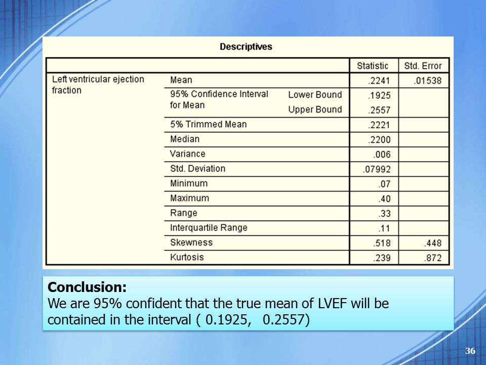 Conclusion: We are 95% confident that the true mean of LVEF will be contained in the interval ( 0.1925, 0.2557)