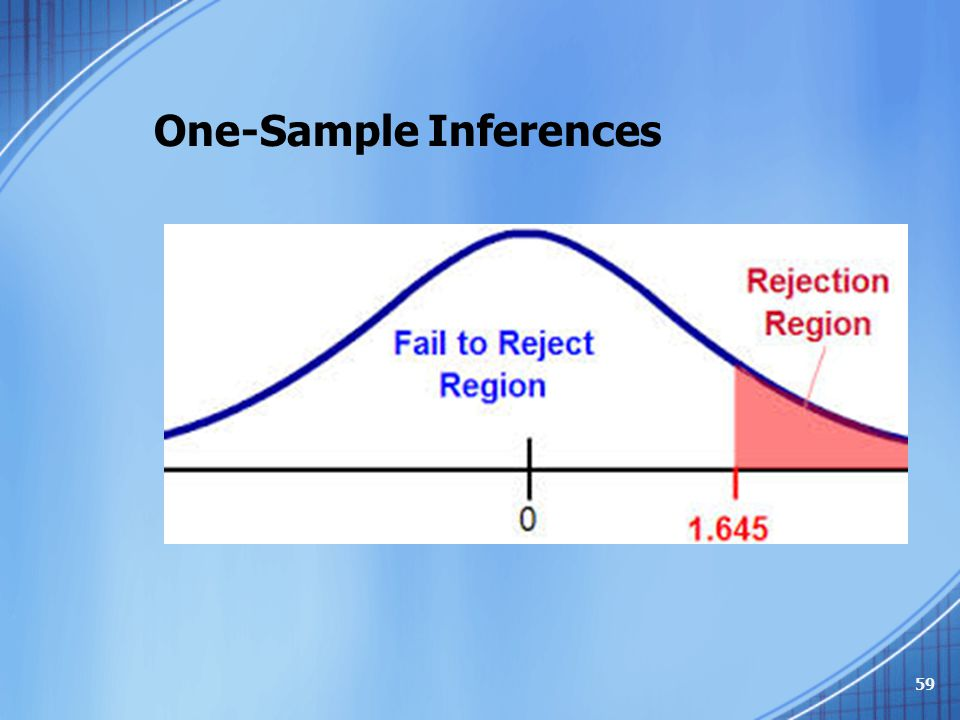 One-Sample Inferences