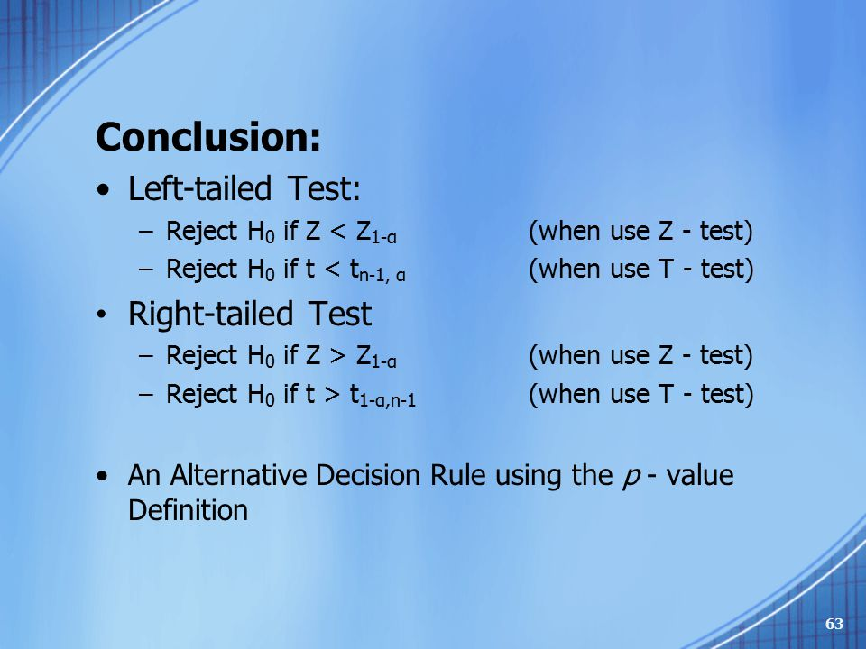 Conclusion: Left-tailed Test: Right-tailed Test